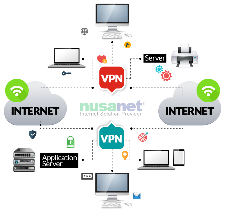 Internet Vpn Solutions