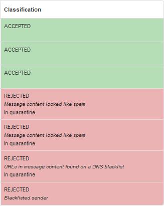 emailspamexperts10